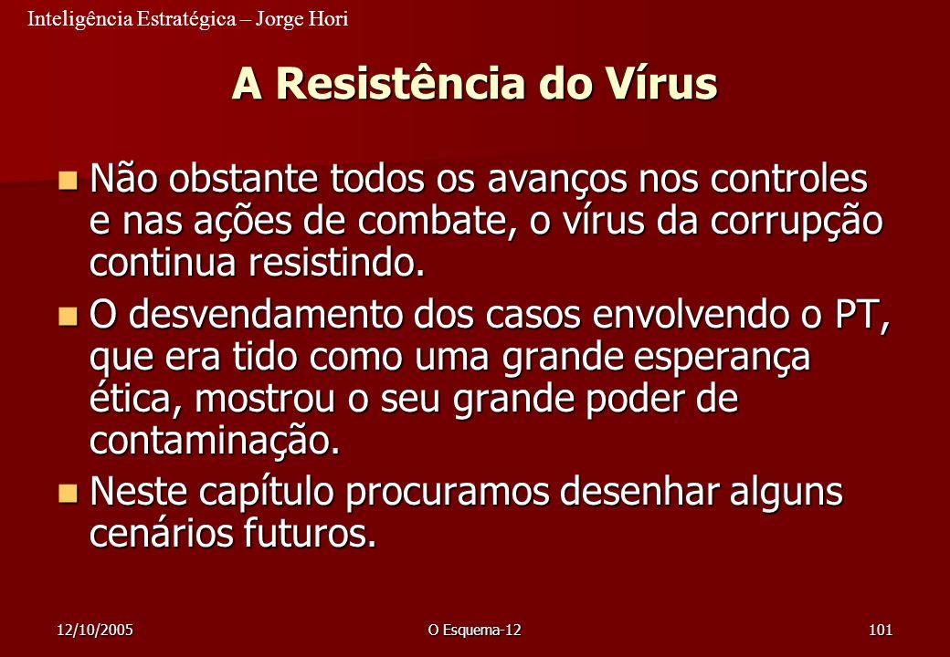 23/03/2017 A Resistência do Vírus. Não obstante todos os avanços nos controles e nas ações de combate, o vírus da corrupção continua resistindo.