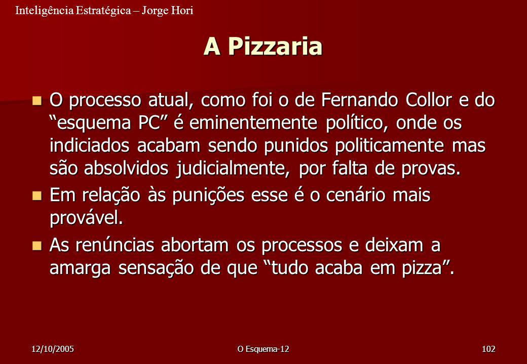 23/03/2017 A Pizzaria.