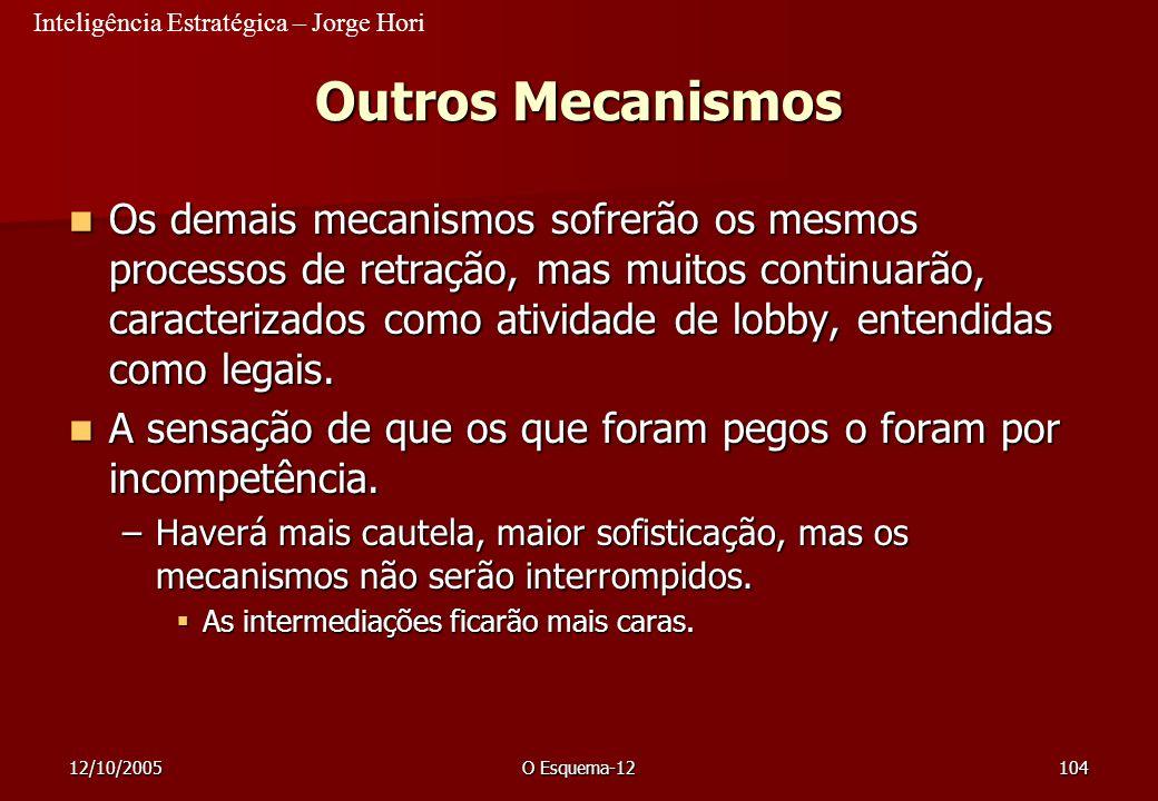 23/03/2017 Outros Mecanismos.