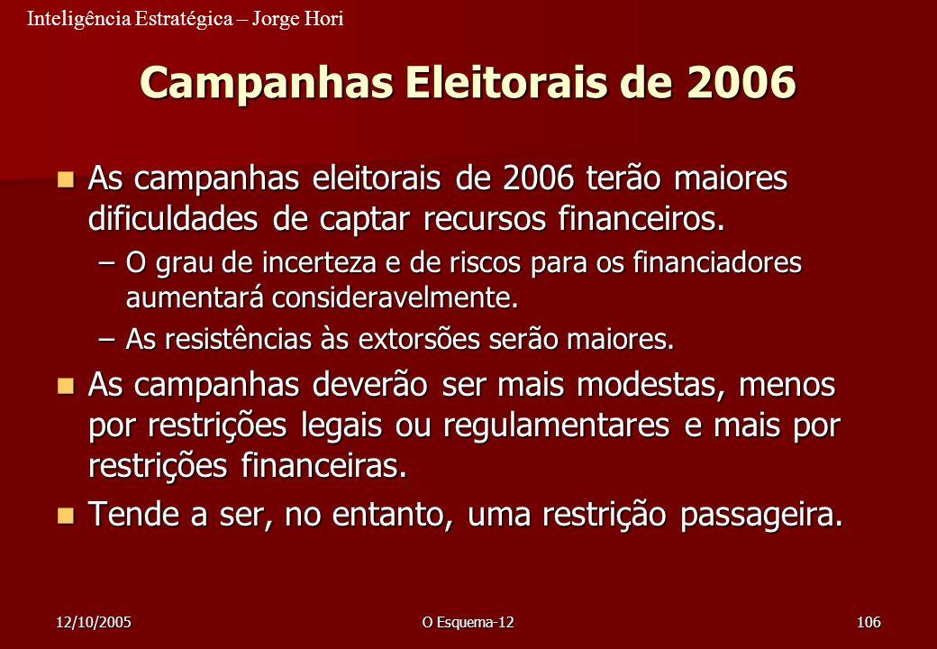 Campanhas Eleitorais de 2006
