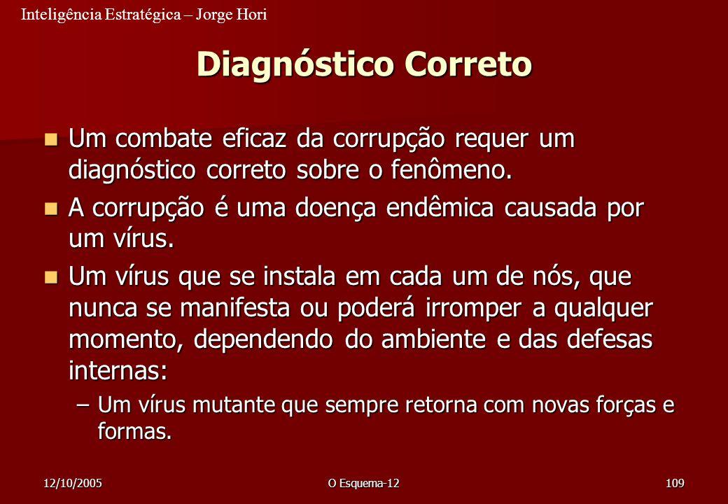 23/03/2017 Diagnóstico Correto. Um combate eficaz da corrupção requer um diagnóstico correto sobre o fenômeno.