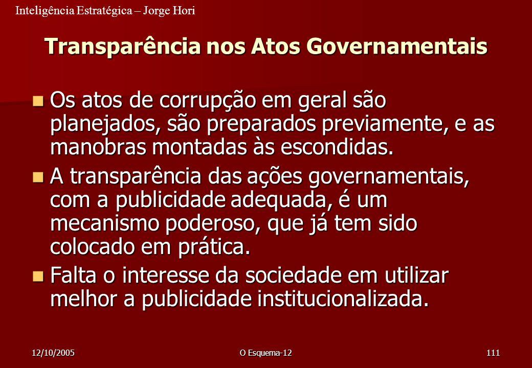 Transparência nos Atos Governamentais