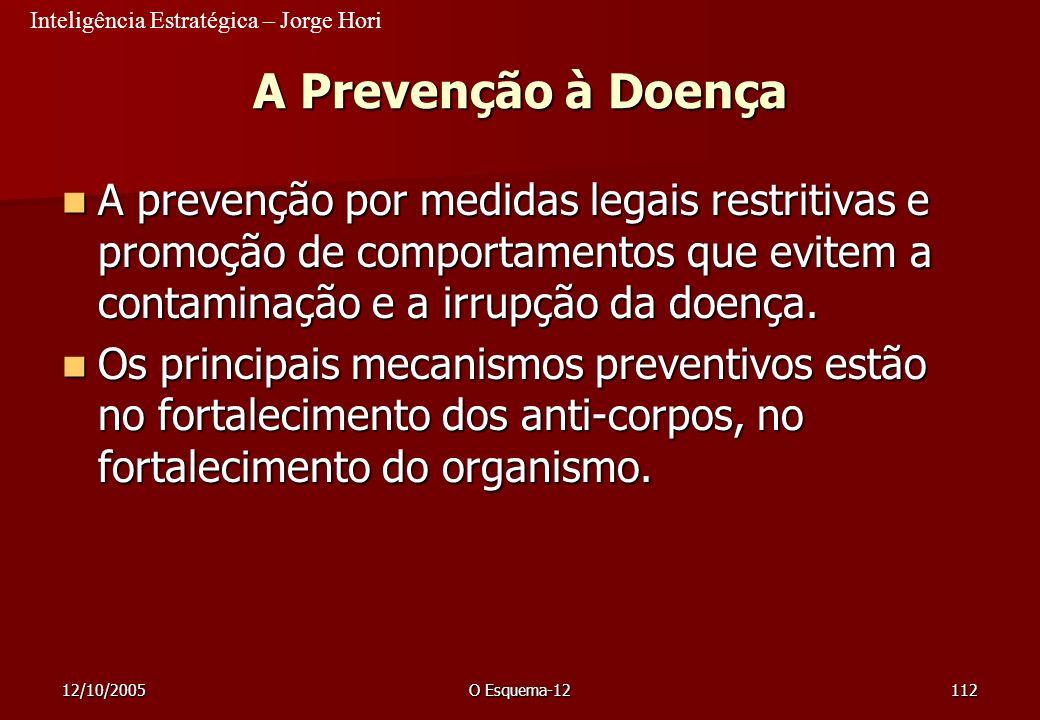 23/03/2017 A Prevenção à Doença.