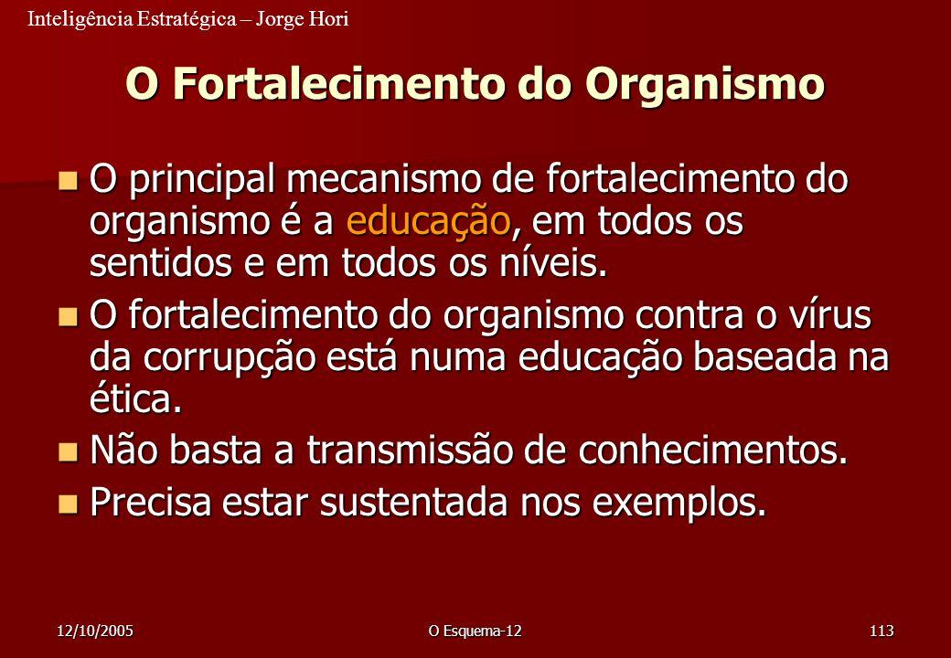 O Fortalecimento do Organismo