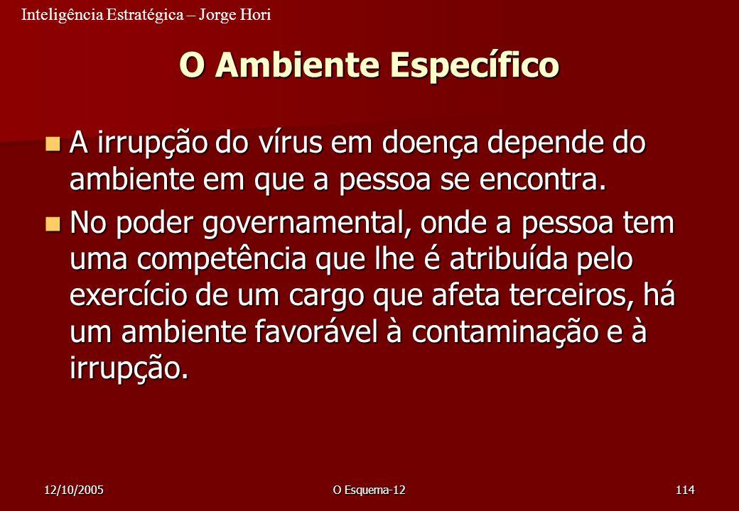 23/03/2017 O Ambiente Específico. A irrupção do vírus em doença depende do ambiente em que a pessoa se encontra.