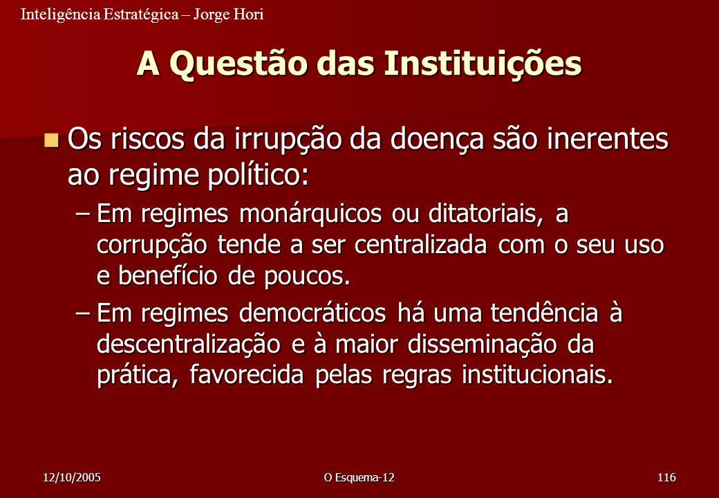 A Questão das Instituições