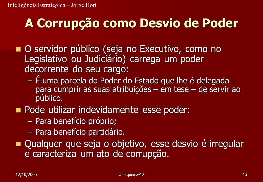 A Corrupção como Desvio de Poder