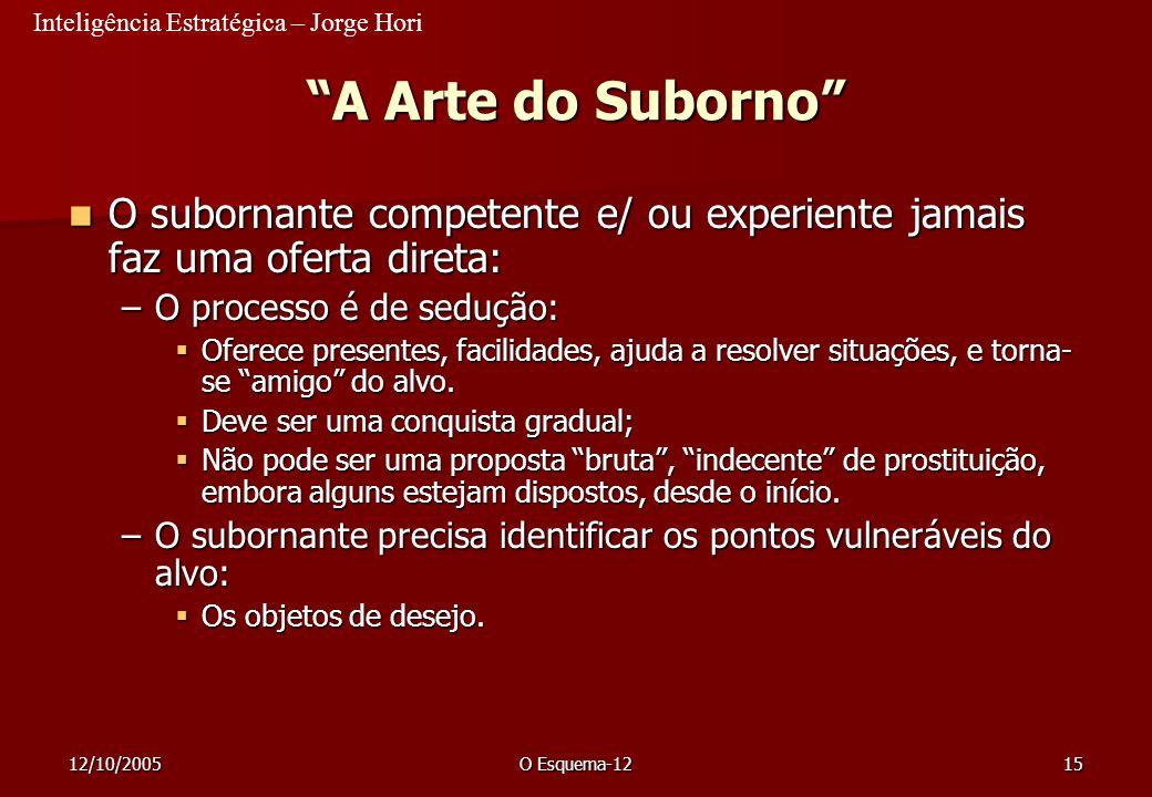 23/03/2017 A Arte do Suborno O subornante competente e/ ou experiente jamais faz uma oferta direta: