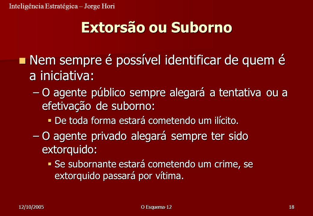 23/03/2017 Extorsão ou Suborno. Nem sempre é possível identificar de quem é a iniciativa:
