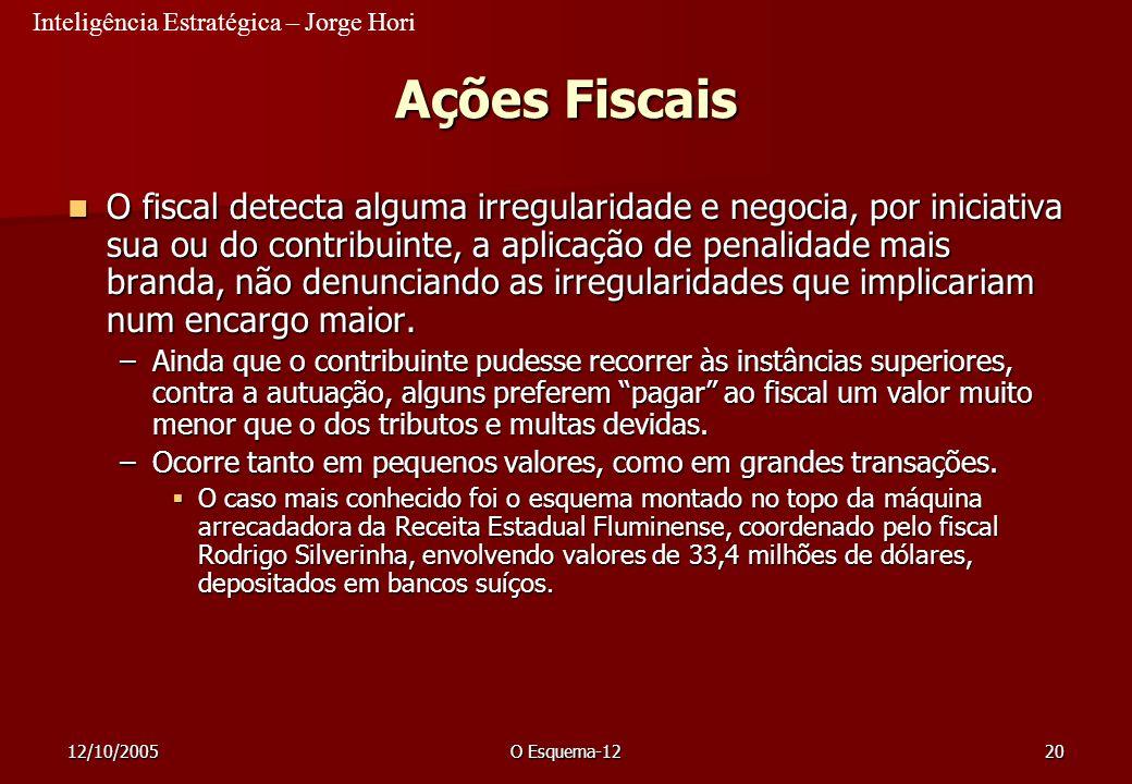 23/03/2017 Ações Fiscais.