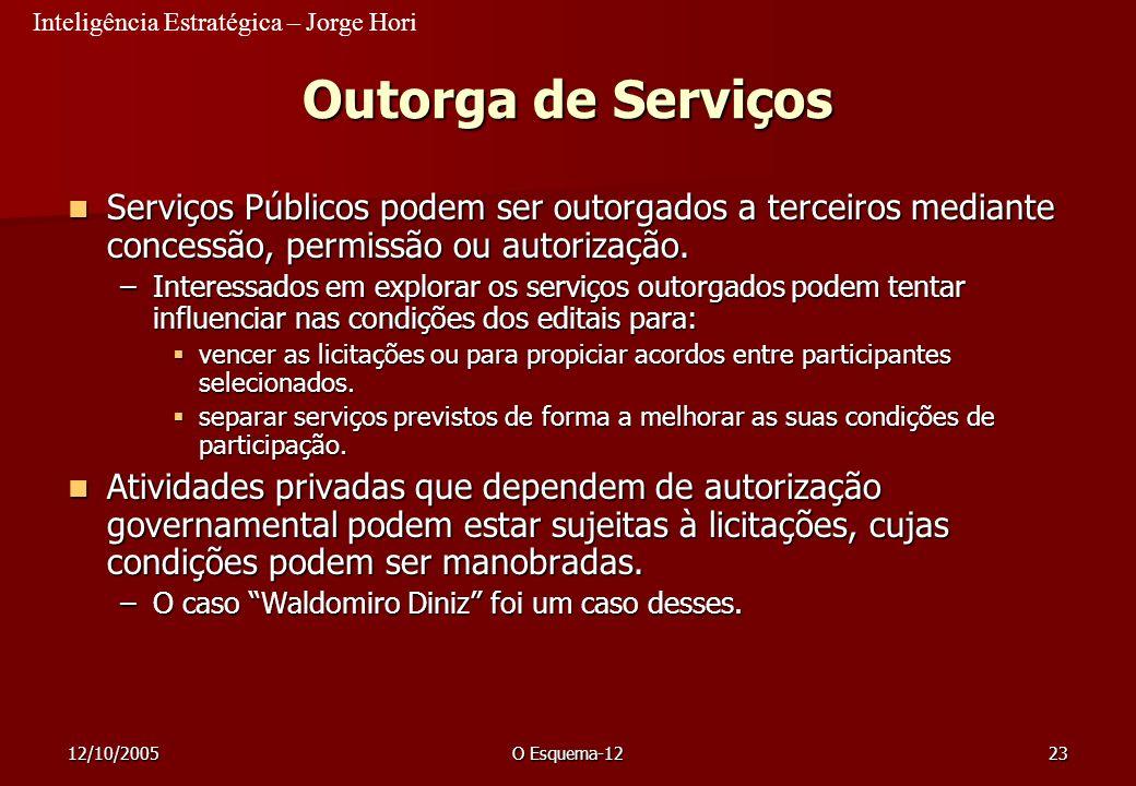 23/03/2017 Outorga de Serviços. Serviços Públicos podem ser outorgados a terceiros mediante concessão, permissão ou autorização.