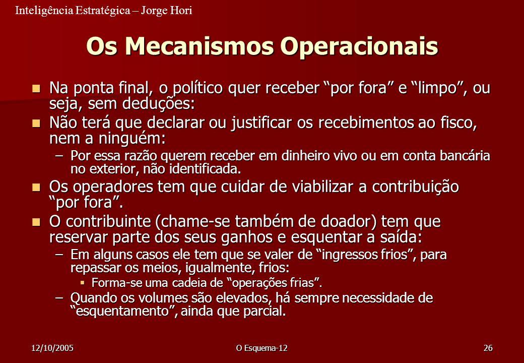 Os Mecanismos Operacionais