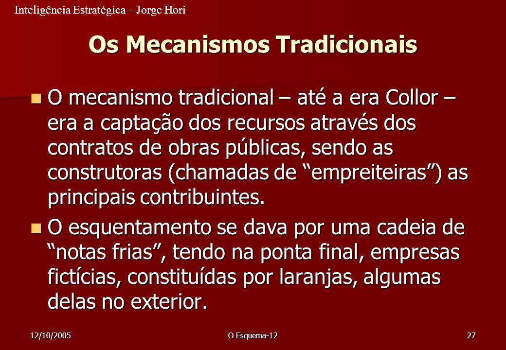 Os Mecanismos Tradicionais