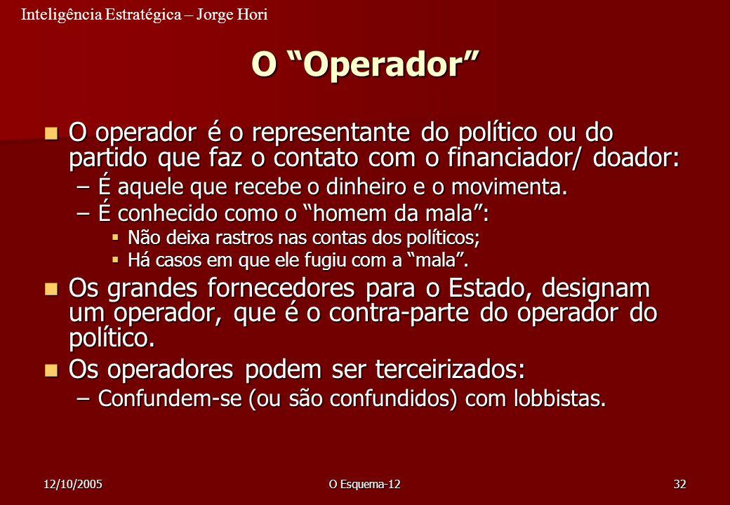 23/03/2017 O Operador O operador é o representante do político ou do partido que faz o contato com o financiador/ doador: