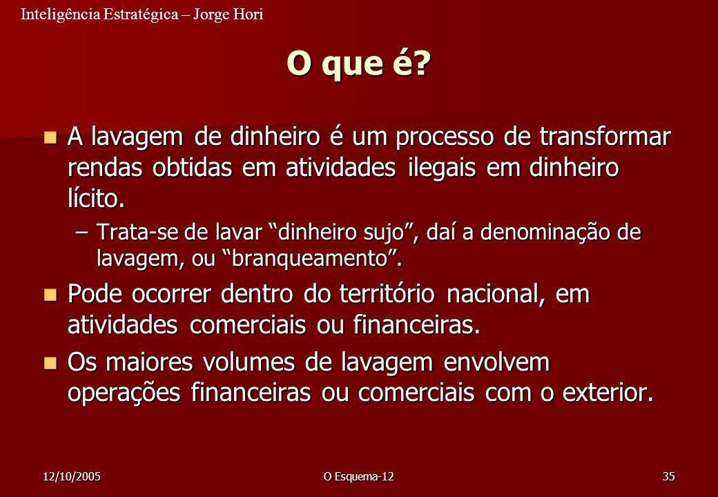 23/03/2017 O que é A lavagem de dinheiro é um processo de transformar rendas obtidas em atividades ilegais em dinheiro lícito.