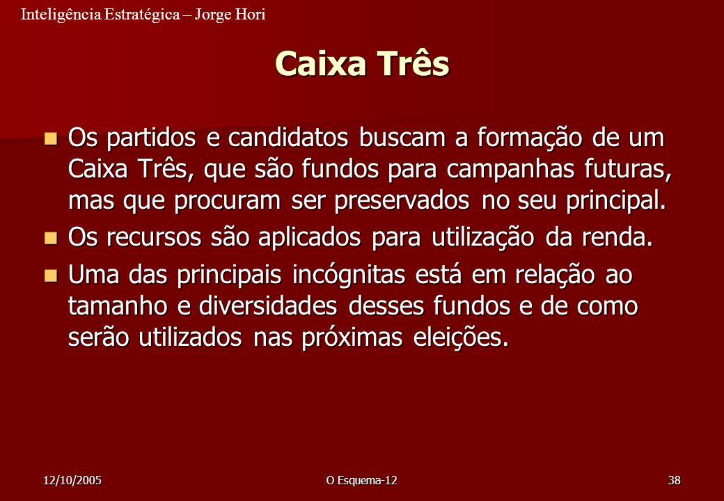 23/03/2017 Caixa Três.