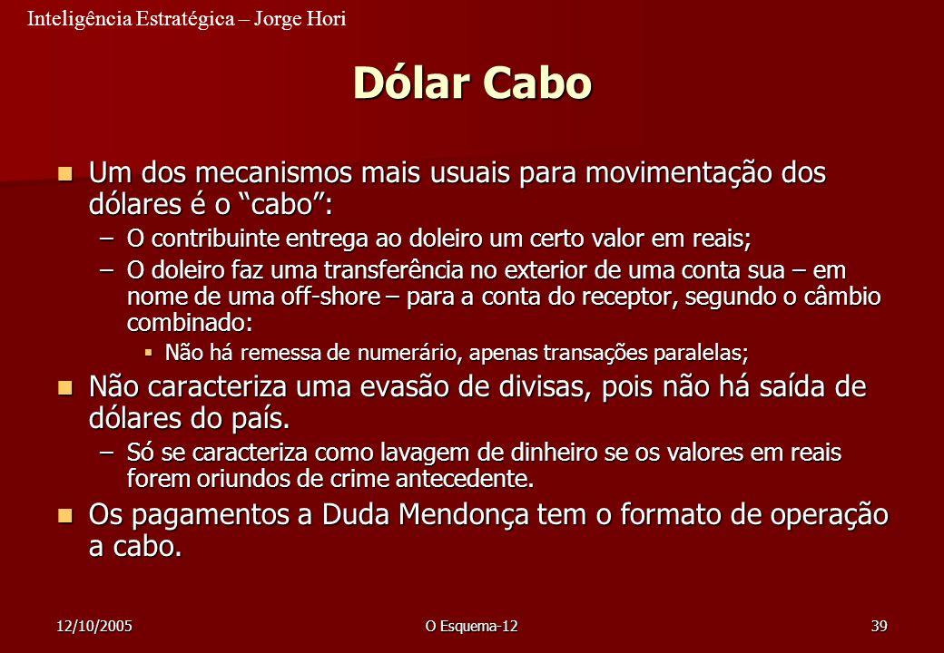 23/03/2017 Dólar Cabo. Um dos mecanismos mais usuais para movimentação dos dólares é o cabo :