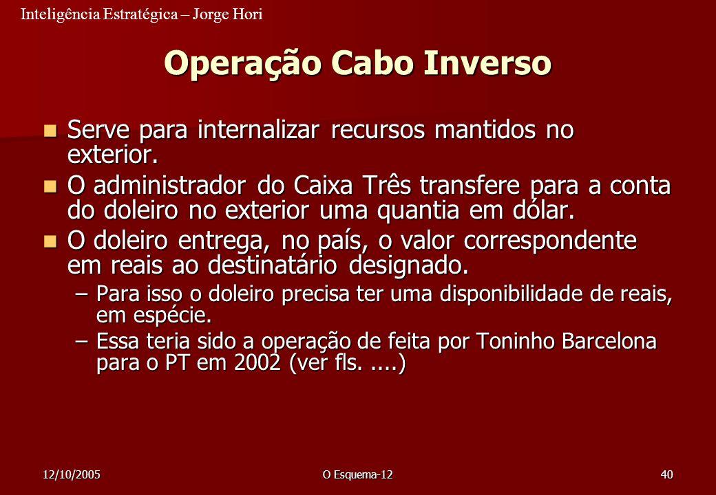 23/03/2017 Operação Cabo Inverso. Serve para internalizar recursos mantidos no exterior.