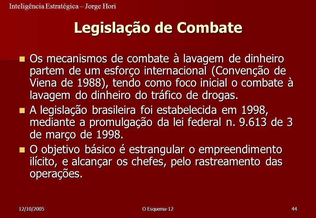 23/03/2017 Legislação de Combate.