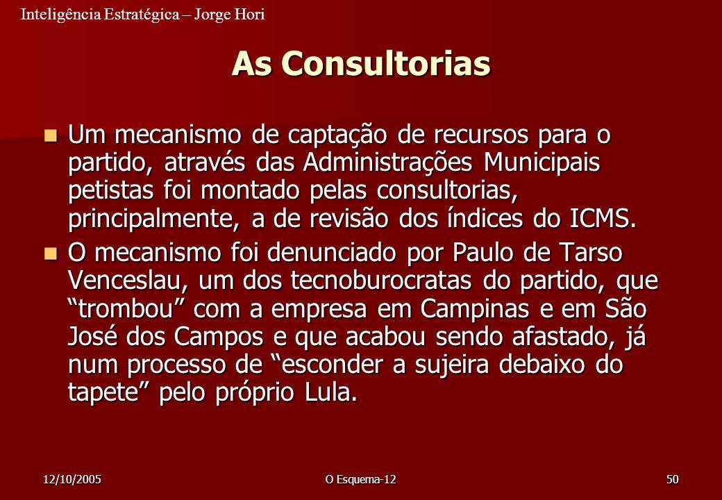 23/03/2017 As Consultorias.