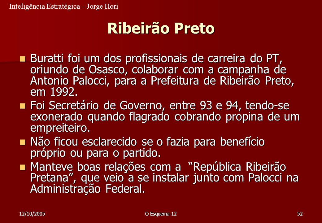 23/03/2017 Ribeirão Preto.