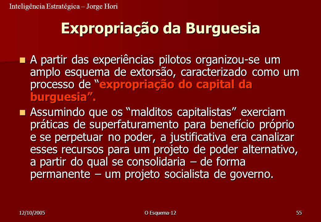 Expropriação da Burguesia