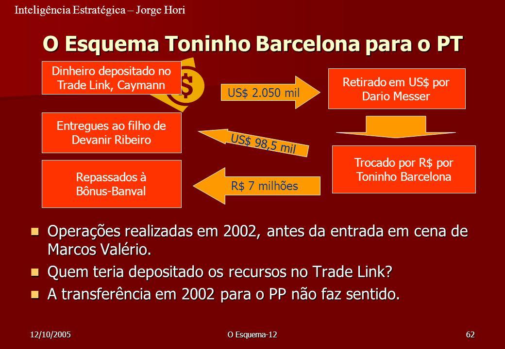O Esquema Toninho Barcelona para o PT