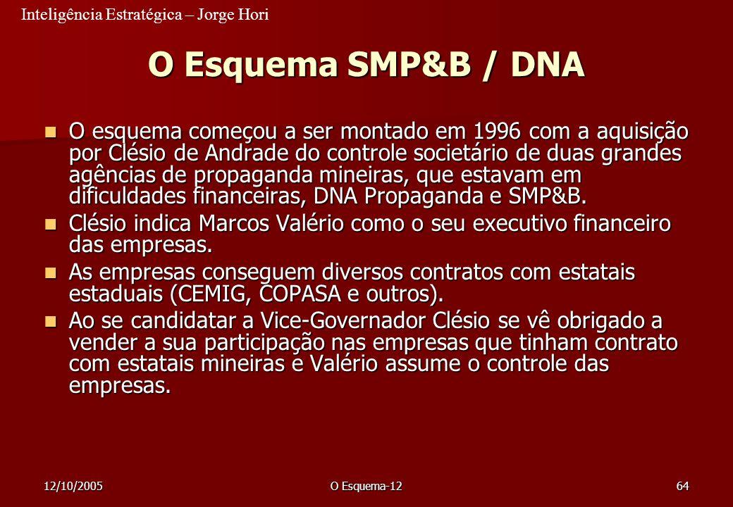 23/03/2017 O Esquema SMP&B / DNA.