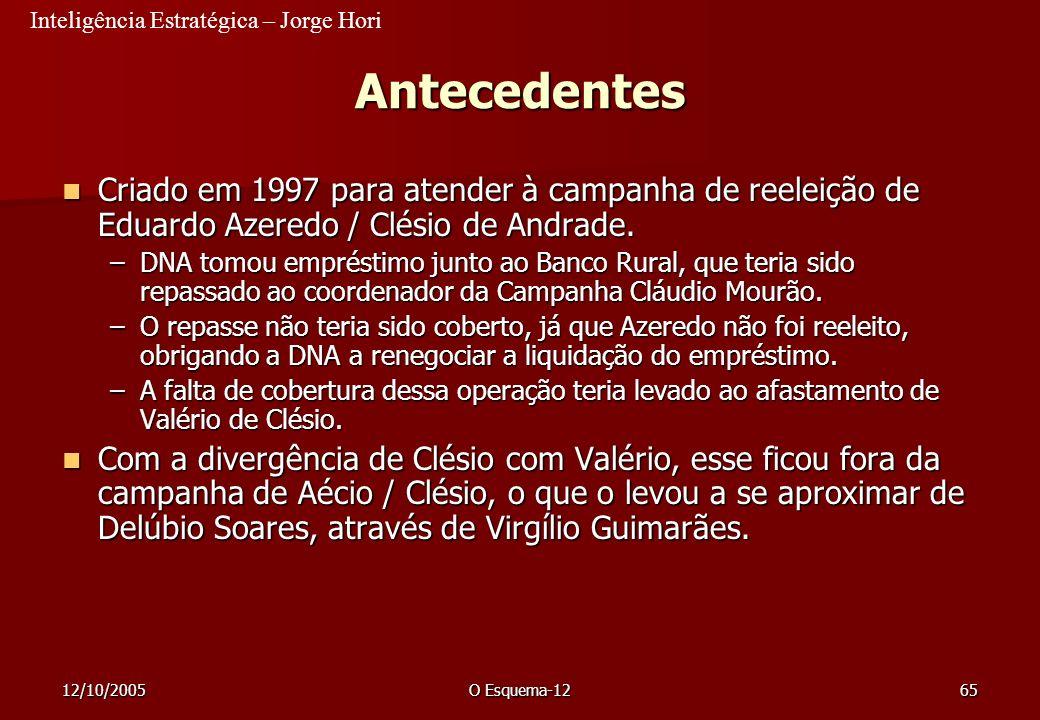 23/03/2017 Antecedentes. Criado em 1997 para atender à campanha de reeleição de Eduardo Azeredo / Clésio de Andrade.