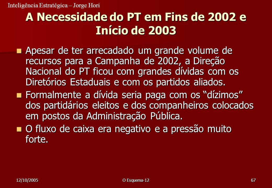 A Necessidade do PT em Fins de 2002 e Início de 2003