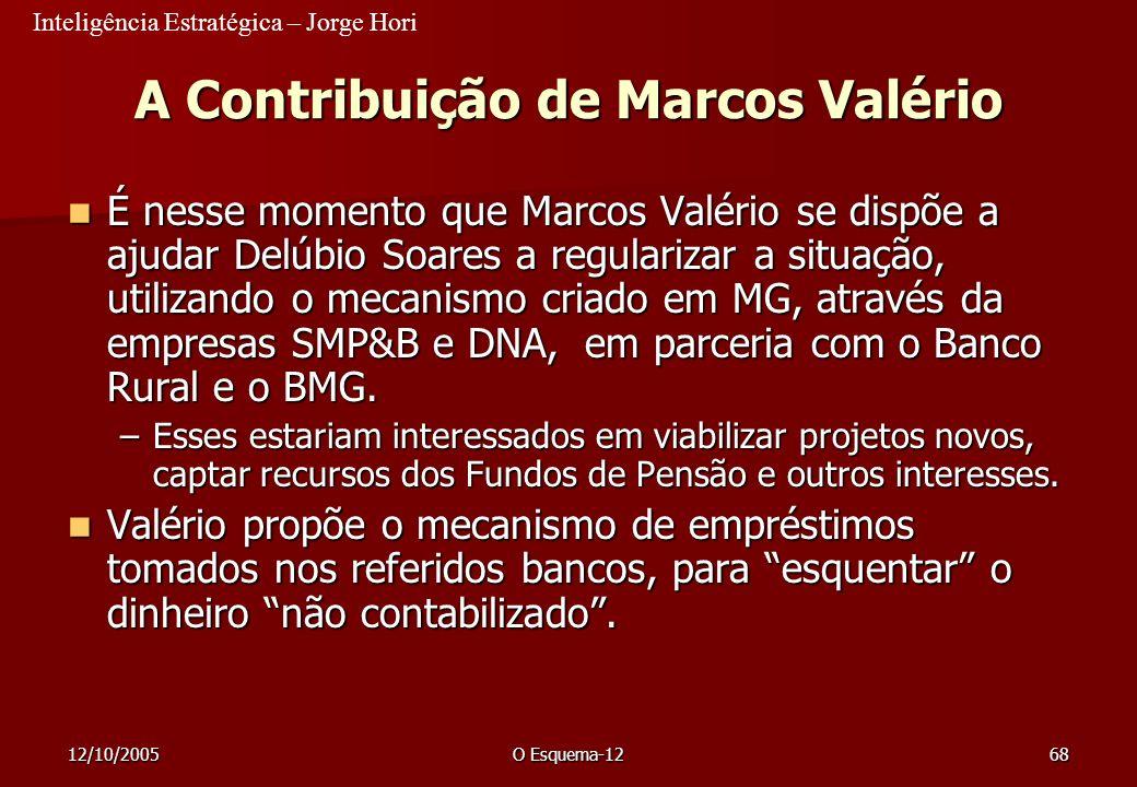 A Contribuição de Marcos Valério