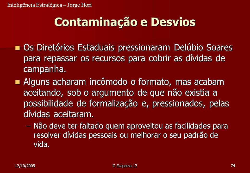 Contaminação e Desvios