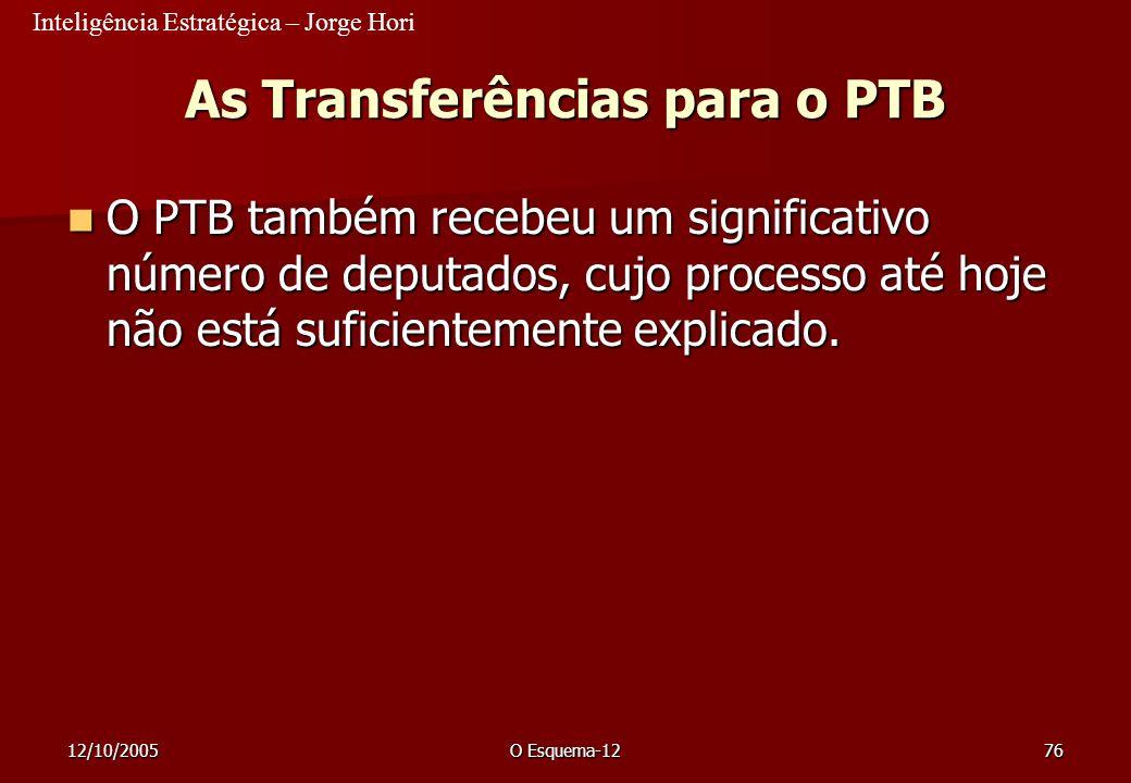 As Transferências para o PTB