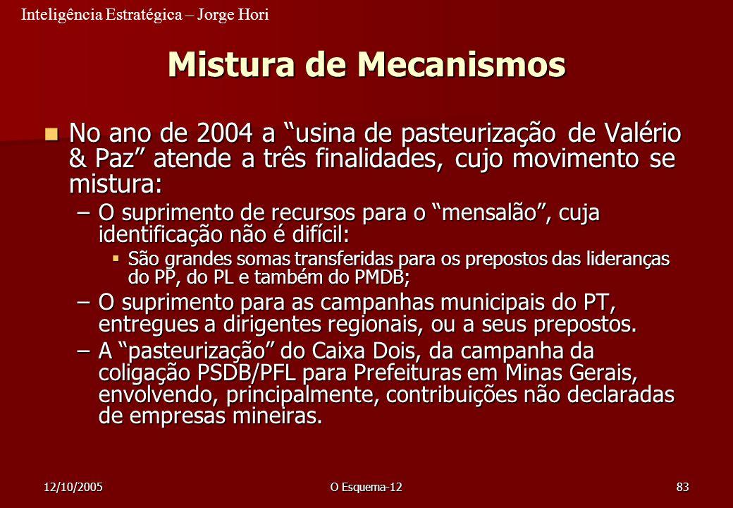 23/03/2017 Mistura de Mecanismos. No ano de 2004 a usina de pasteurização de Valério & Paz atende a três finalidades, cujo movimento se mistura: