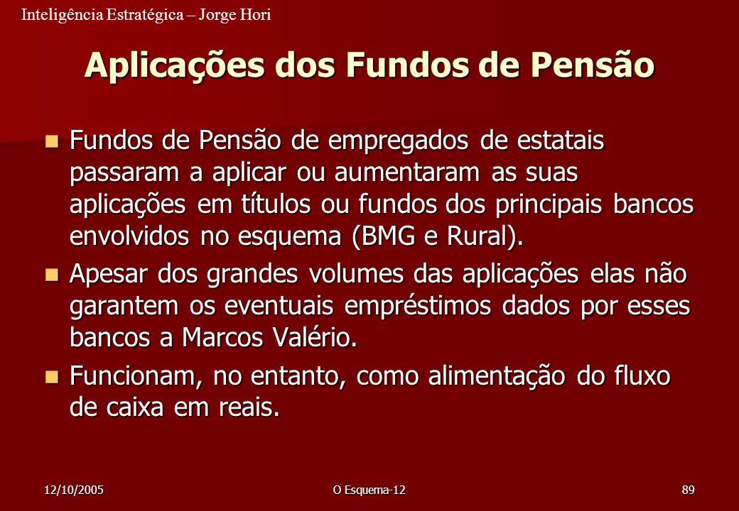 Aplicações dos Fundos de Pensão