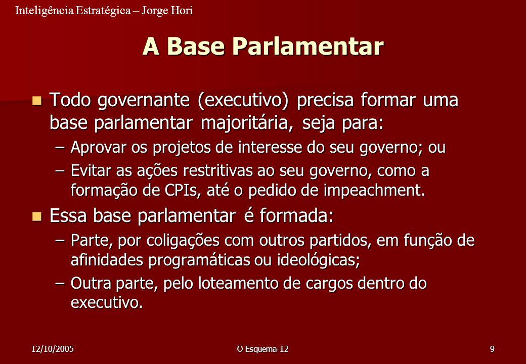 23/03/2017 A Base Parlamentar. Todo governante (executivo) precisa formar uma base parlamentar majoritária, seja para: