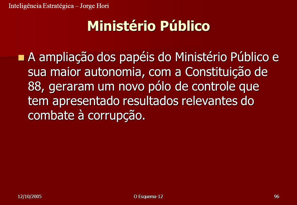 23/03/2017 Ministério Público.