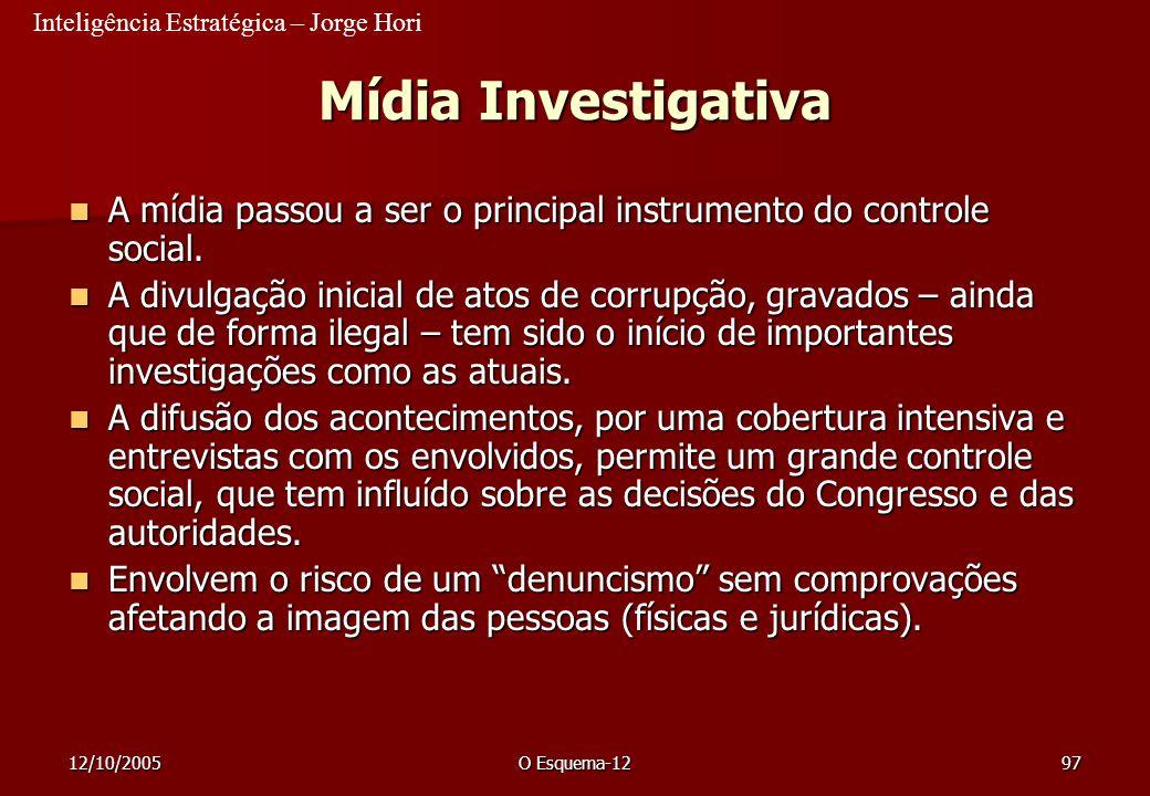 23/03/2017 Mídia Investigativa. A mídia passou a ser o principal instrumento do controle social.