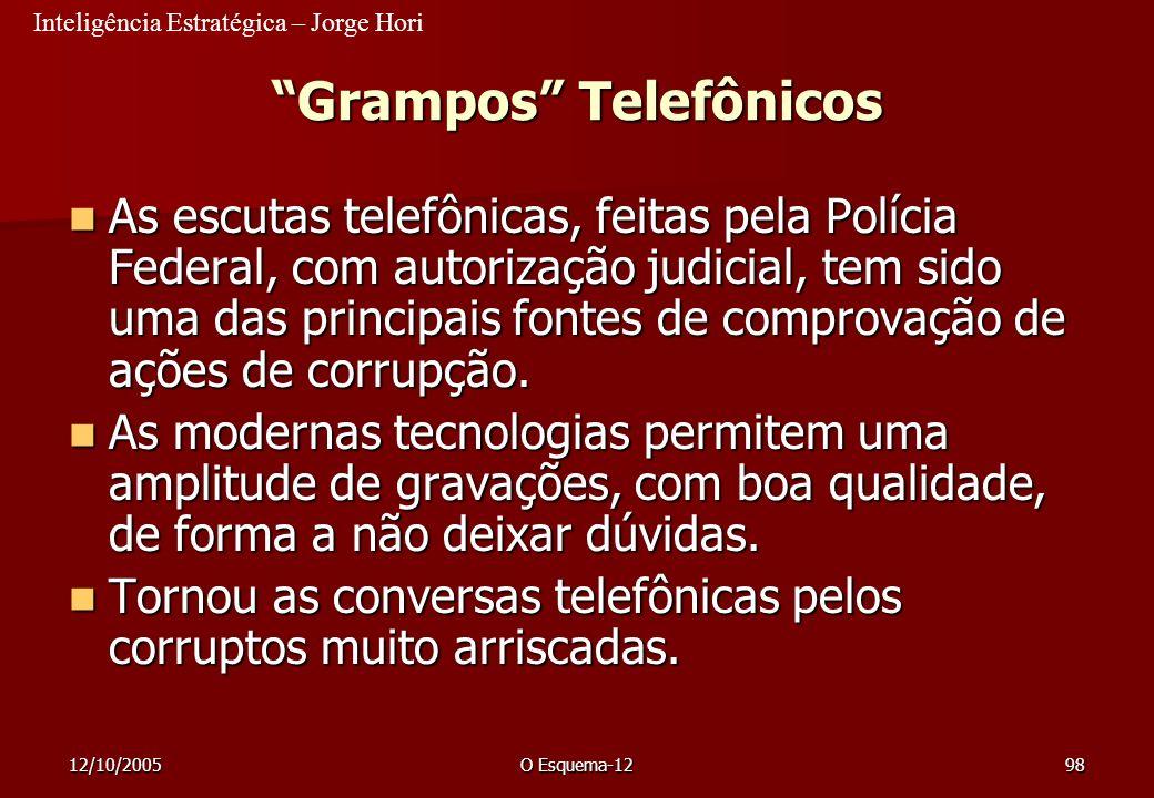 Grampos Telefônicos
