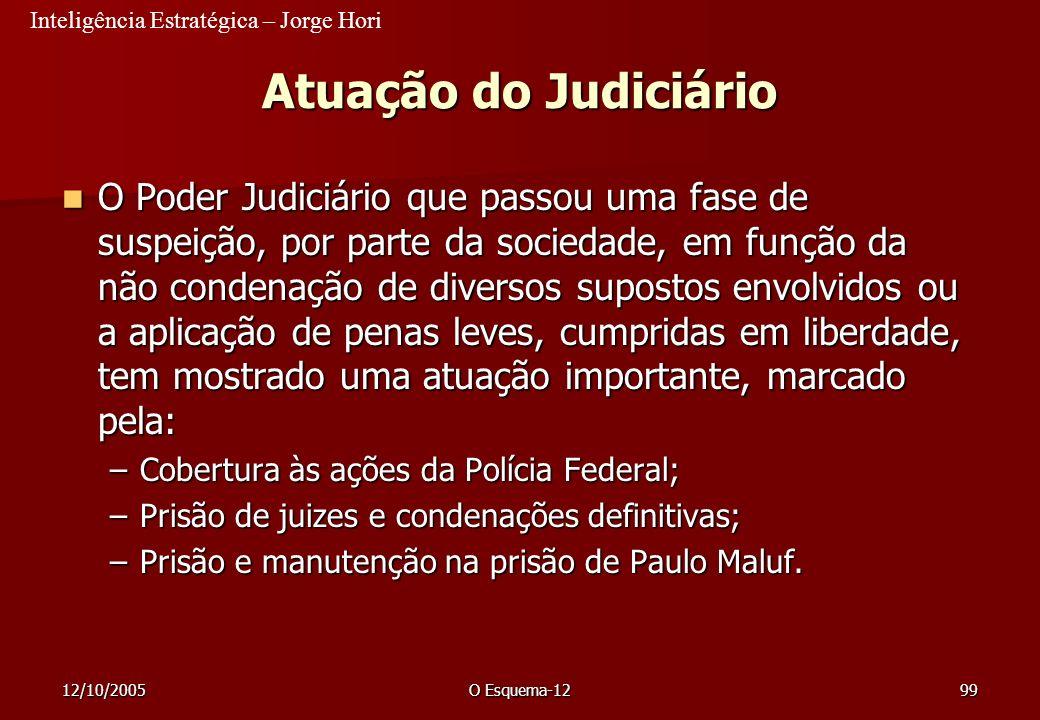 23/03/2017 Atuação do Judiciário.