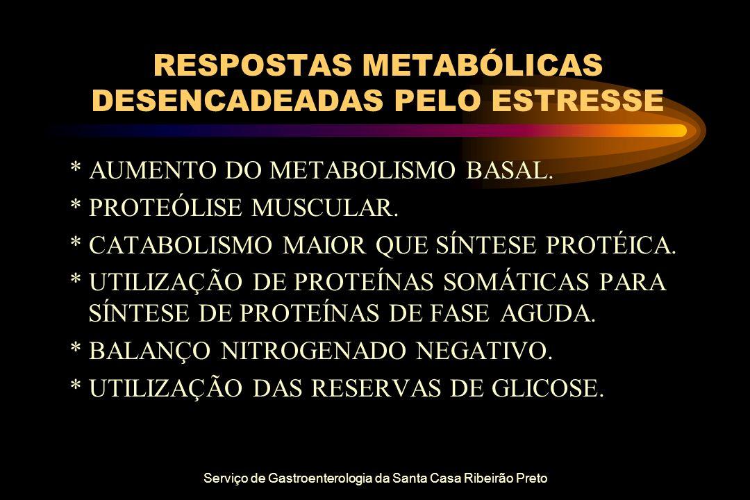 RESPOSTAS METABÓLICAS DESENCADEADAS PELO ESTRESSE