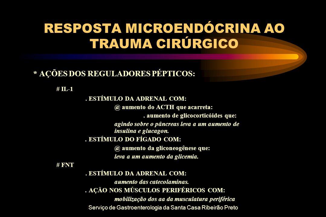 RESPOSTA MICROENDÓCRINA AO TRAUMA CIRÚRGICO