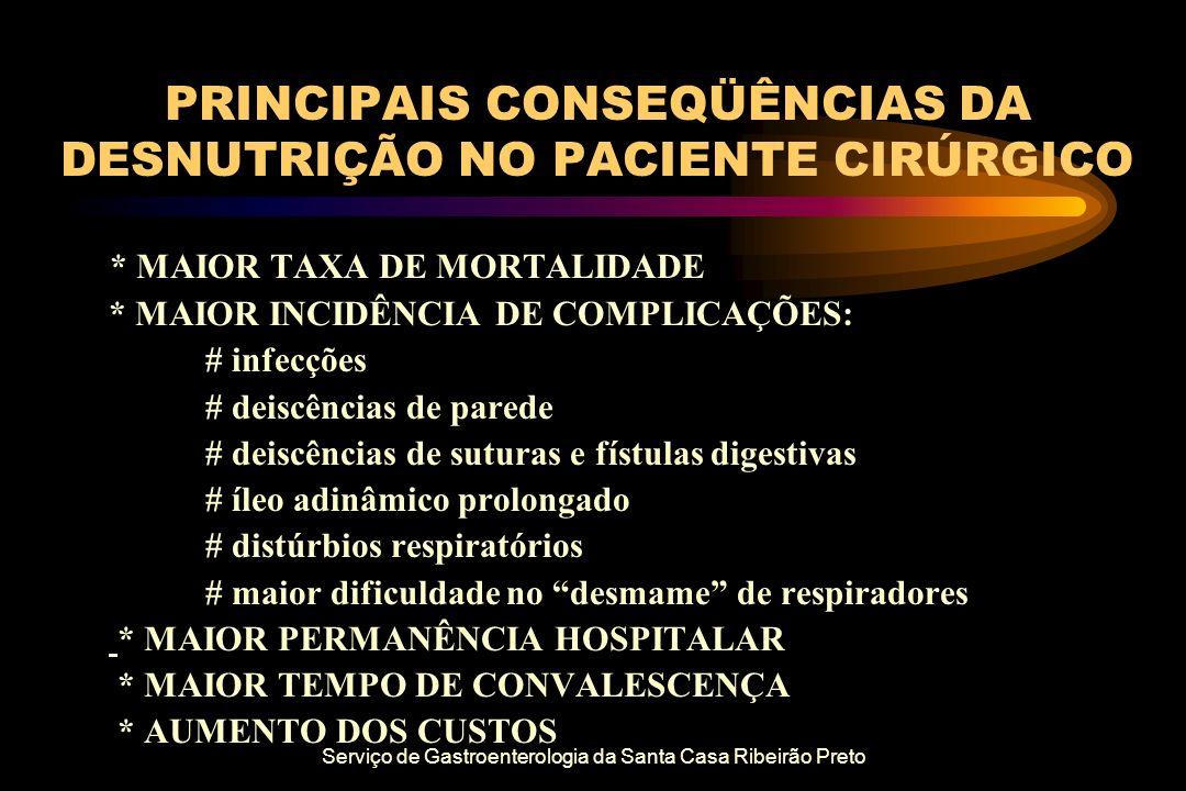 PRINCIPAIS CONSEQÜÊNCIAS DA DESNUTRIÇÃO NO PACIENTE CIRÚRGICO