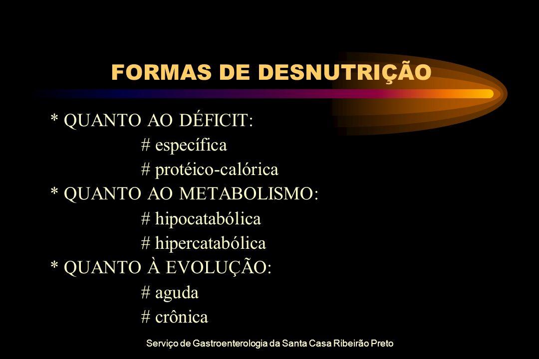 Serviço de Gastroenterologia da Santa Casa Ribeirão Preto