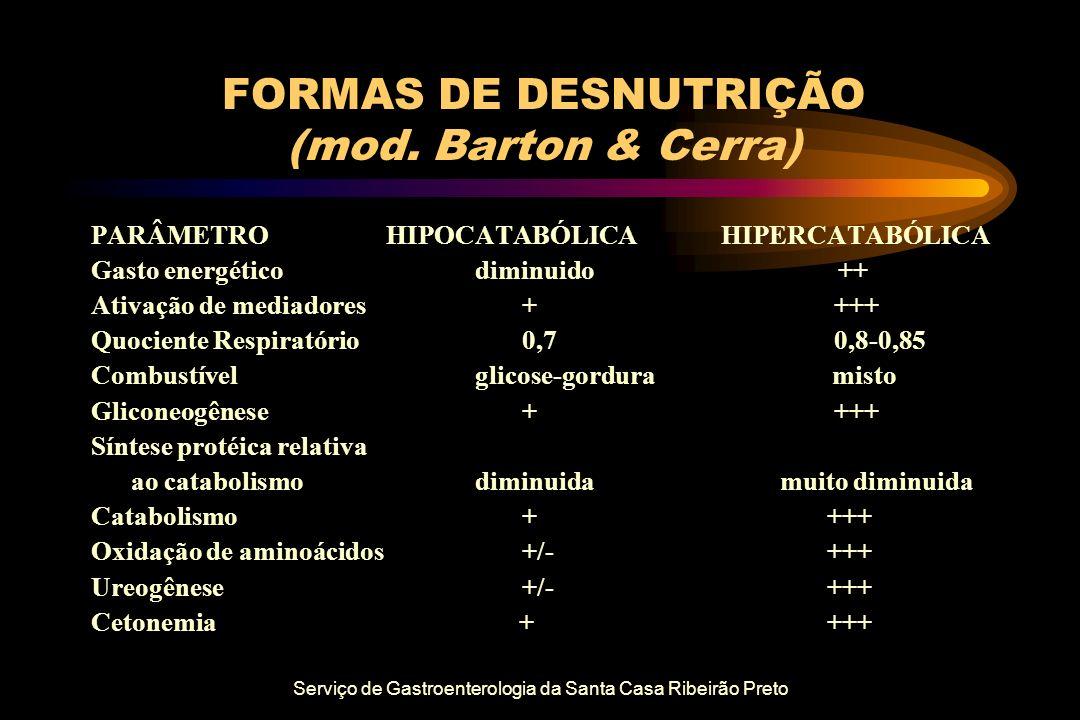 FORMAS DE DESNUTRIÇÃO (mod. Barton & Cerra)