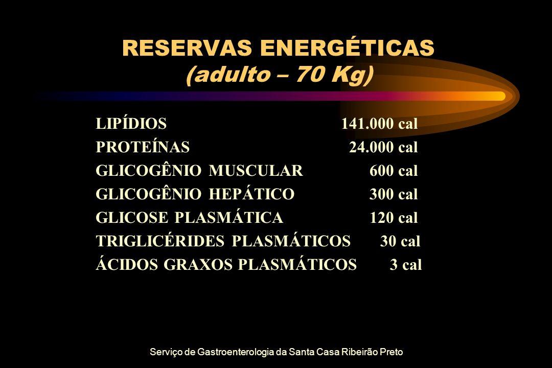 RESERVAS ENERGÉTICAS (adulto – 70 Kg)