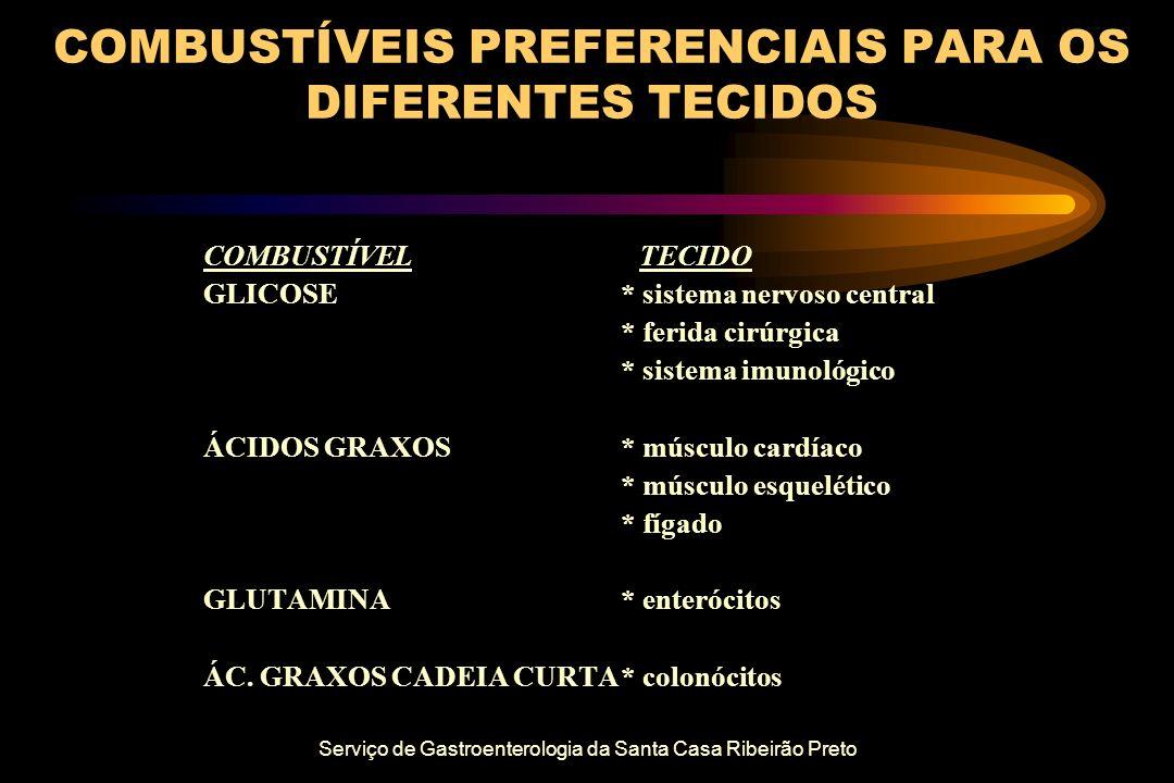 COMBUSTÍVEIS PREFERENCIAIS PARA OS DIFERENTES TECIDOS