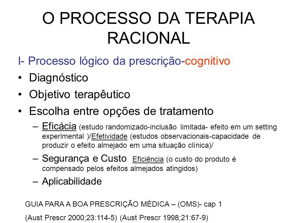 O PROCESSO DA TERAPIA RACIONAL