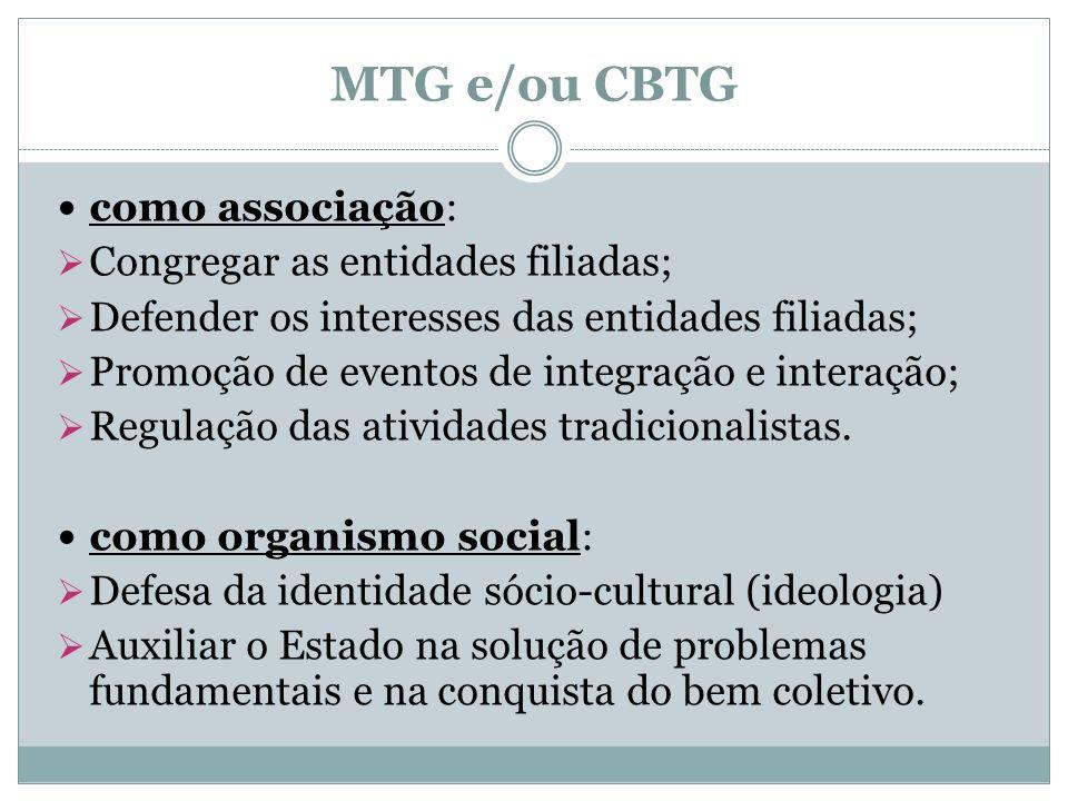 MTG e/ou CBTG como associação: Congregar as entidades filiadas;