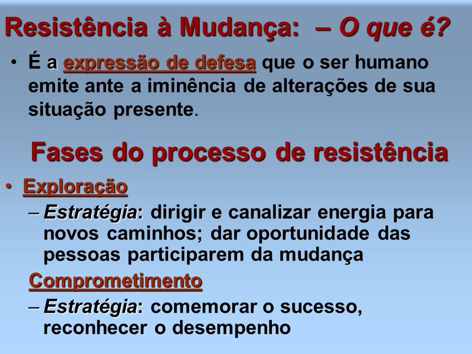 Resistência à Mudança: – O que é